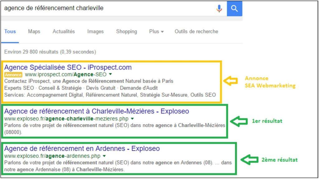 google adwords exemple